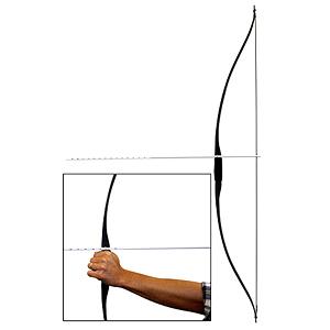 Draw Length Indicator