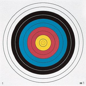 Target Faces Paper